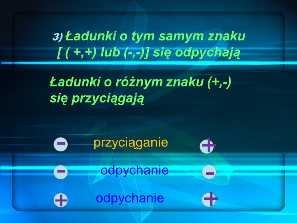 3) Ładunki o tym samym znaku [ ( +,+) lub (-,-)] się odpychają